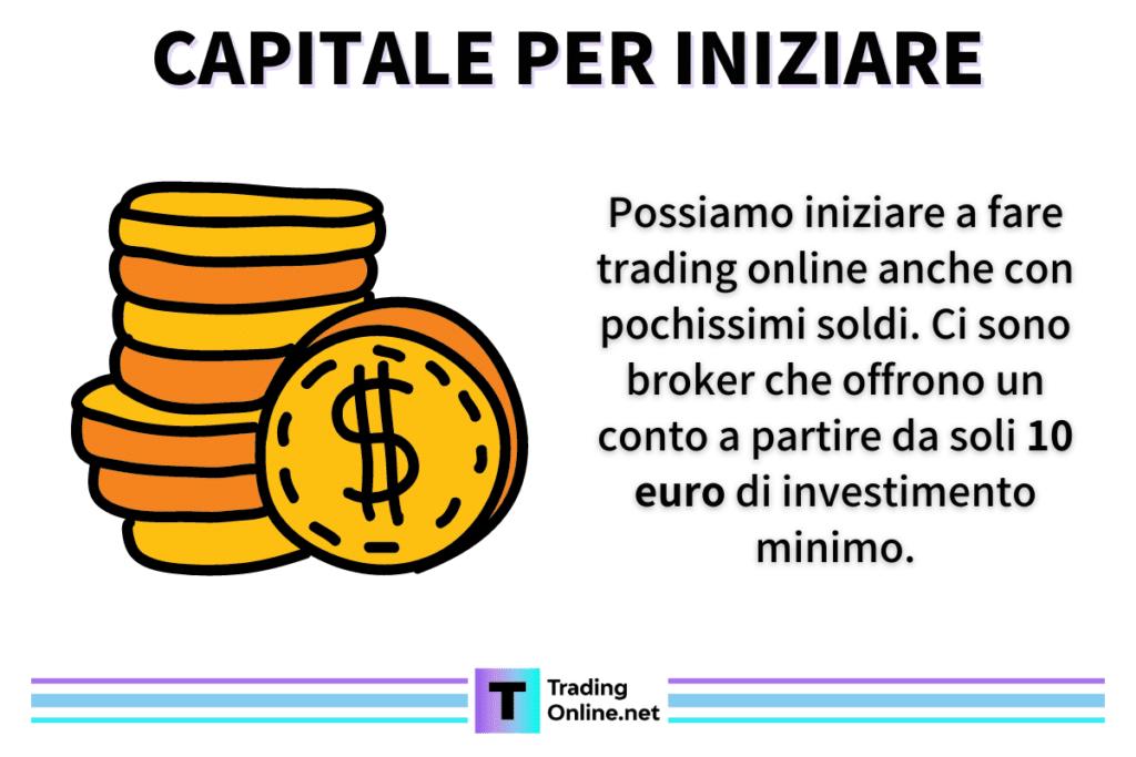 Trading Online - capitale iniziale - di TradingOnline.net