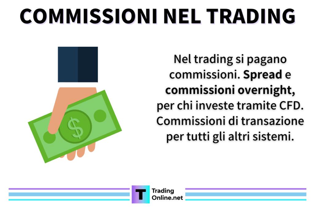 Commissioni trading online - a cura di TradingOnline.net