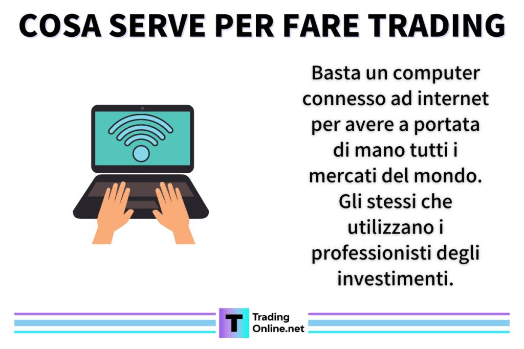 Cosa serve per il trading online - infografica di TradingOnline.net