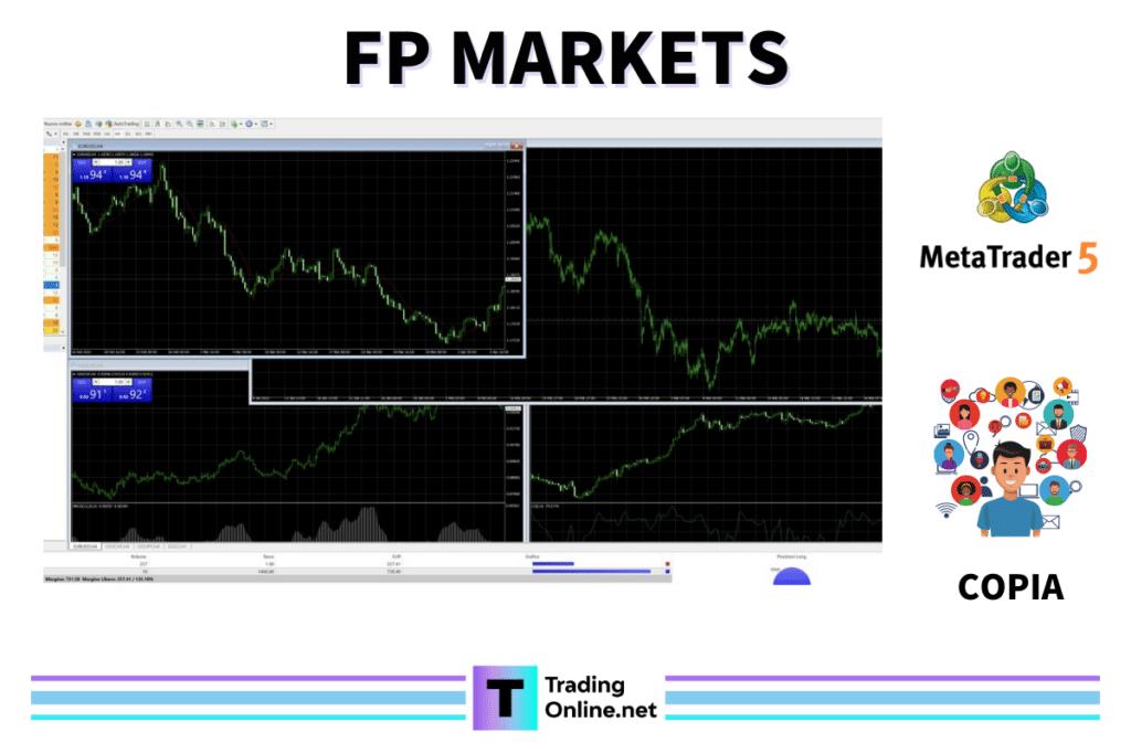 FP markets - scheda riassuntiva di TradingOnline.net
