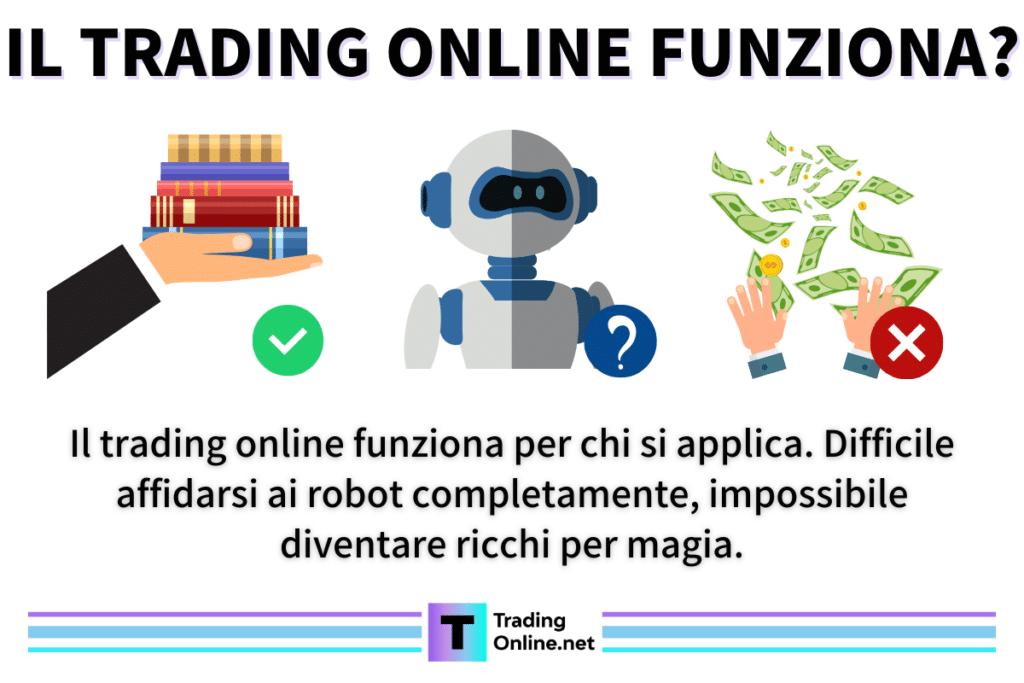 Trading Online - funziona - di TradingOnline.net