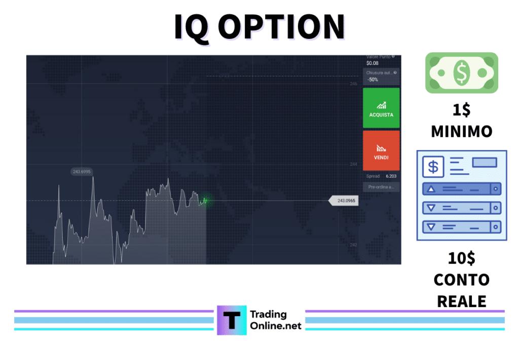 IQ option - scheda riassuntiva di TradingOnline.net