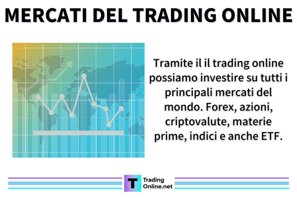 Trading Online mercati disponibili - di TradingOnline.net