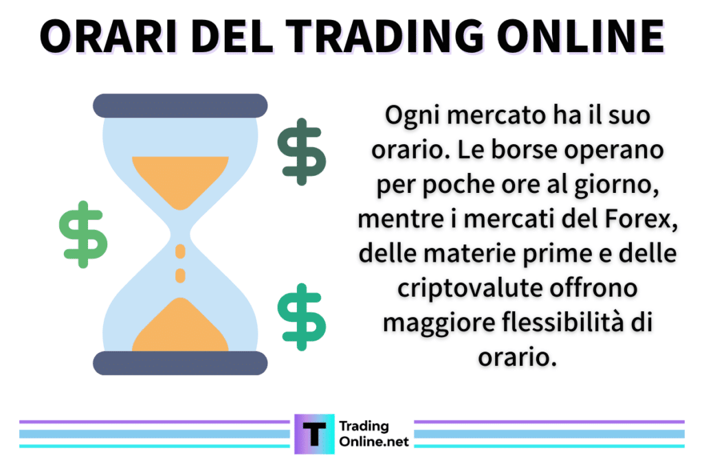 Orari trading online - di TradingOnline.net