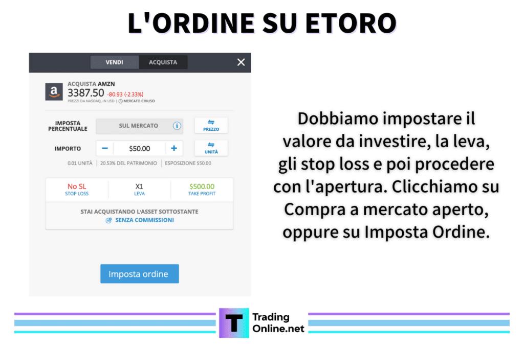 Ordine piattaforma eToro - di TradingOnline.net