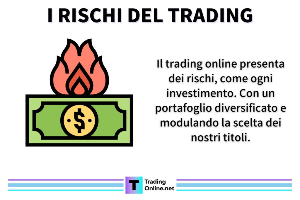 Rischi trading - a cura di TradingOnline.net