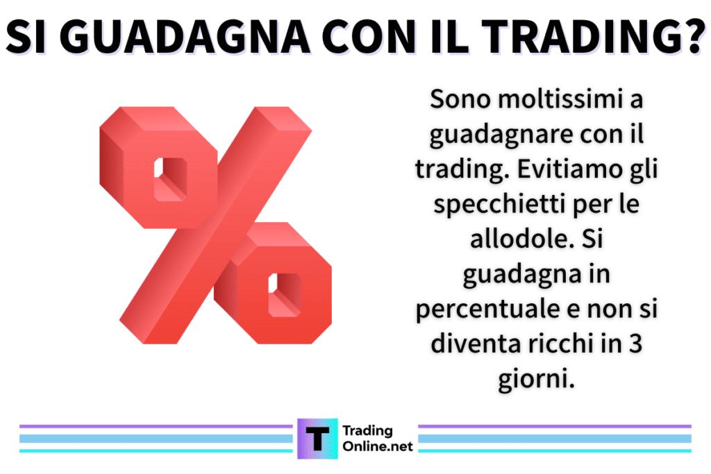 Trading online guadagni - a cura di TradingOnline.net