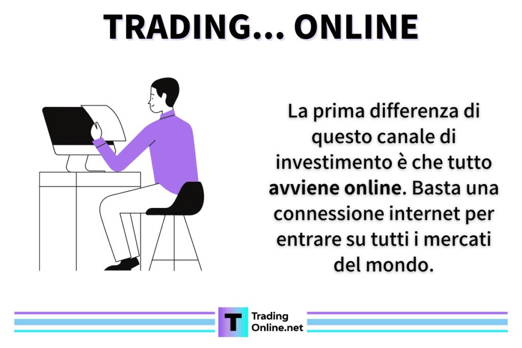 trading online è legale)